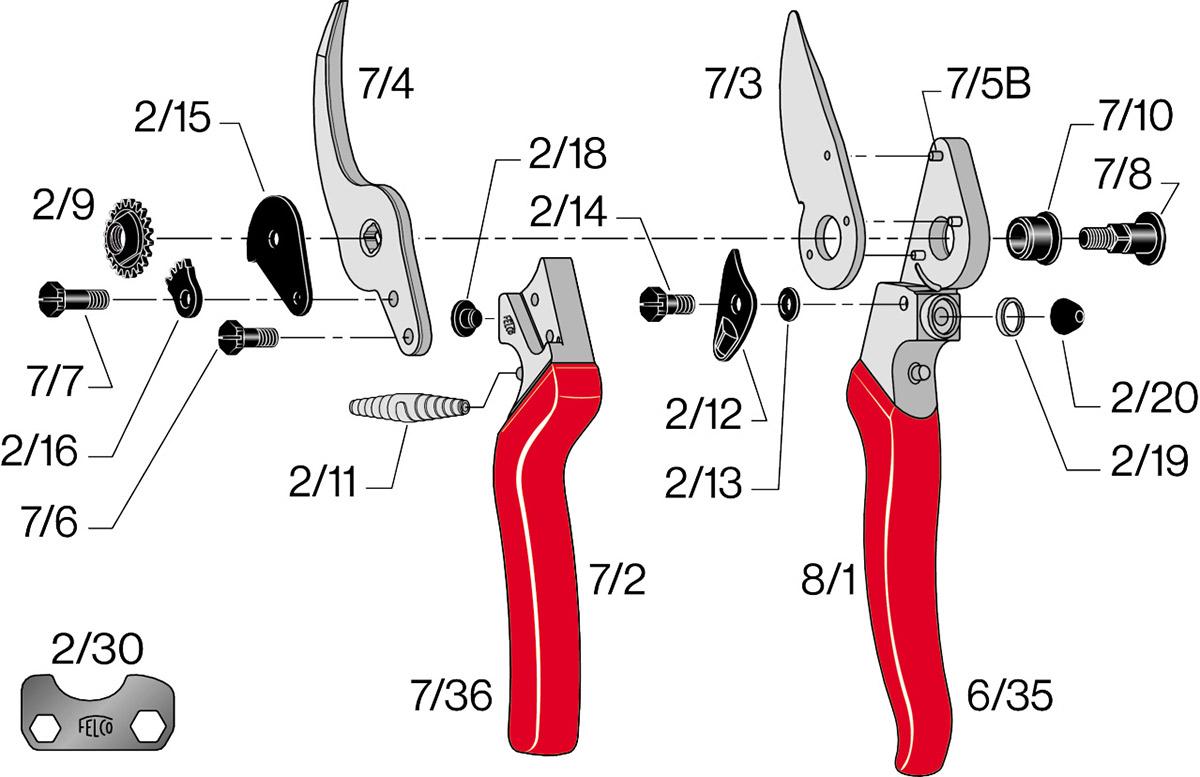 Phụ tùng thay thế kéo cắt cành felco 8