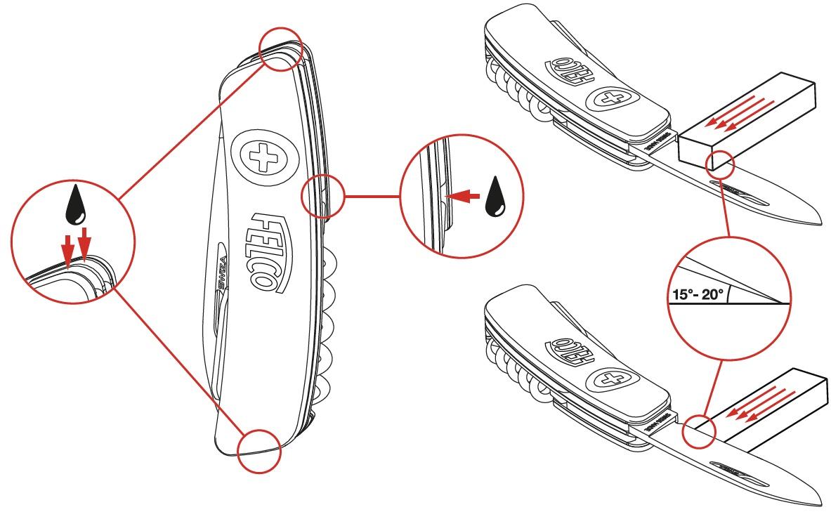 Cách bảo dưỡng dao nhíp FELCO