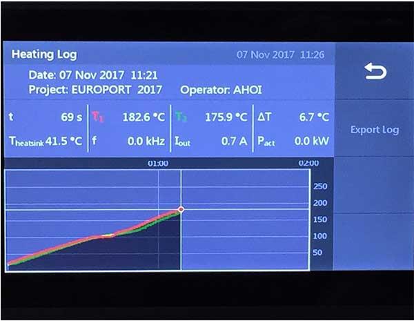máy gia nhiệt trung tần công suất 10kw